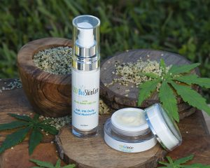 The Benefits of CBD Oil for Skin